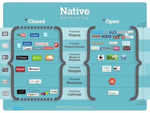 Native-Ad-Framework-7.27.001